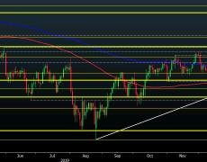 USD/JPY looks perky to start the European morning