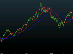 Asian equities keep higher towards the closing stages