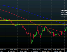 AUD/USD reclaims 0.6000 as US stimulus agreement boosts risk sentiment