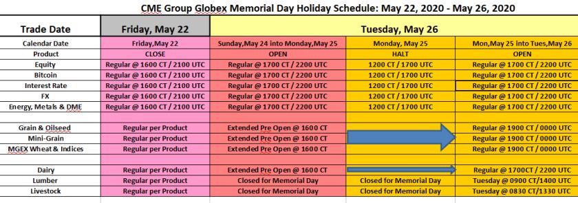 cme memorial day schedule 2020