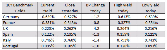 German Dax up 1.9% after last week's decline of -8.6%_