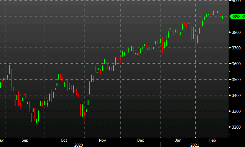 S&P 500 pares loses
