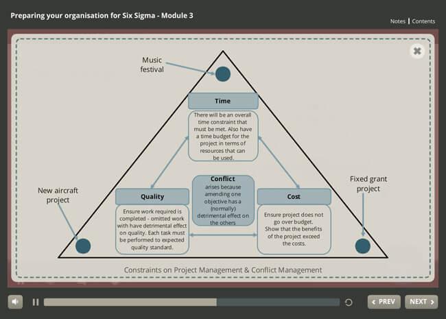 ISO 18404 Lean & Six Sigma: Preparing Your Organization Screenshot 2