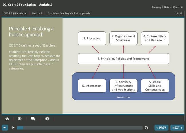 COBIT® 5 Foundation Screenshot 2