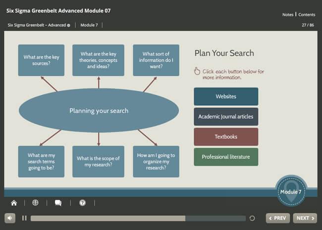 Six Sigma Green Belt Advanced (level 1 & 2) Screenshot 6