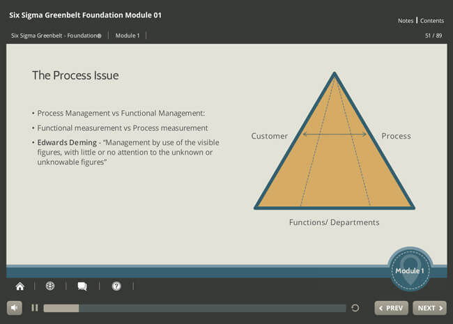 Six Sigma Green Belt Foundation Screenshot 5