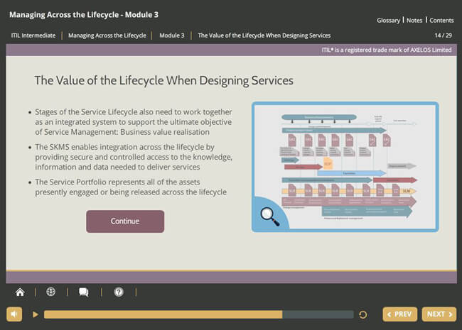 ITIL® Managing Across the Lifecycle (MALC) Screenshot 5