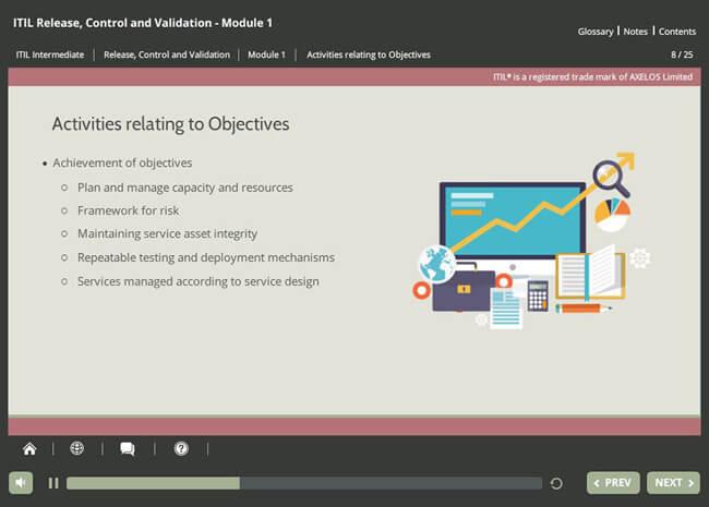 ITIL® Release, Control & Validation (RCV) Screenshot 3