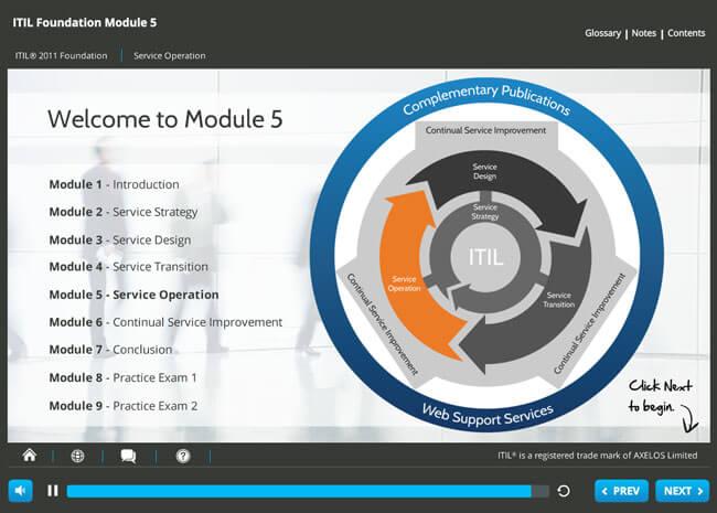 ITIL® 2011 Foundation Screenshot 2