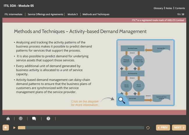ITIL® Service Offerings & Agreements (SOA) Screenshot 6