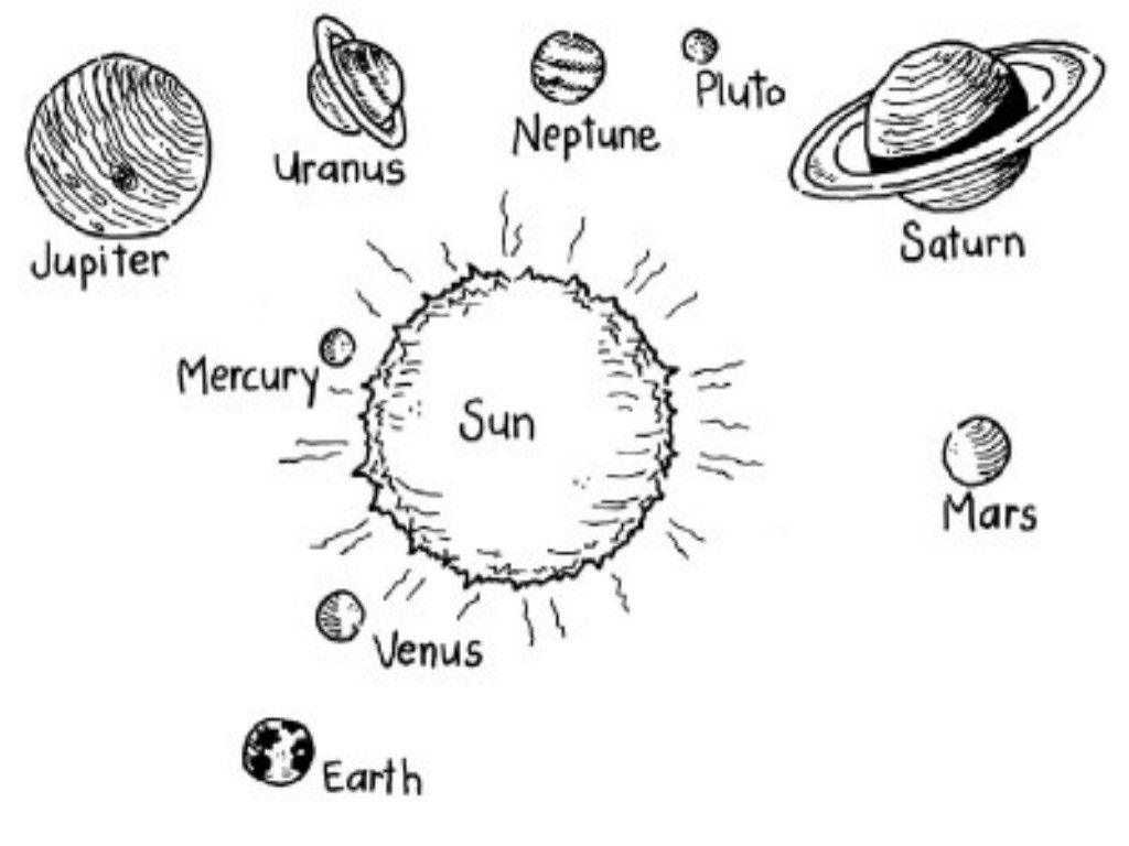 Solar System Coloring Pages For Kids