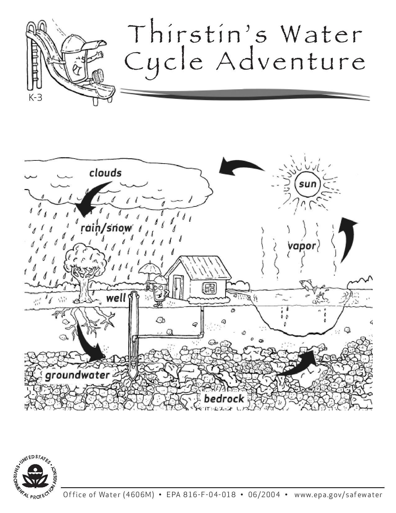 Water Cycle Coloring Page Sketch Coloring Page
