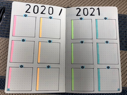yearly - at a glance bullet journal