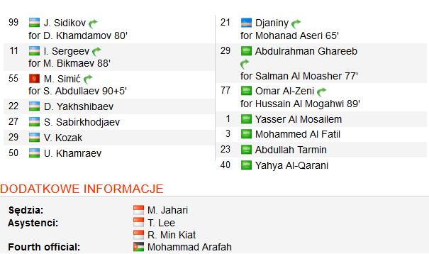 Pachtakor - Al-Ahli 2
