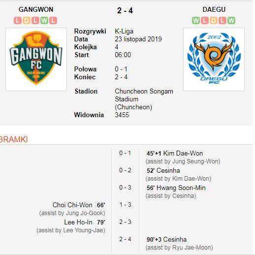 Gangwon FC vs Daegu FC.png