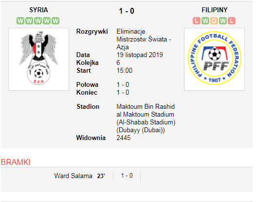 Syria vs Filipiny.png