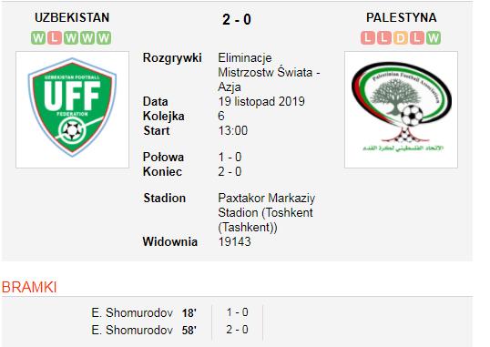 Uzbekistan vs Palestyna.png