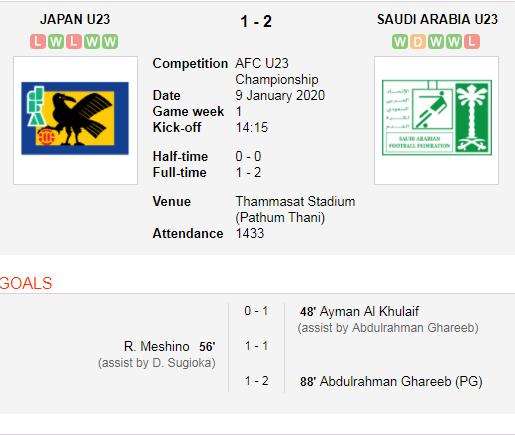 Japonia vs Arabia Saudyjska