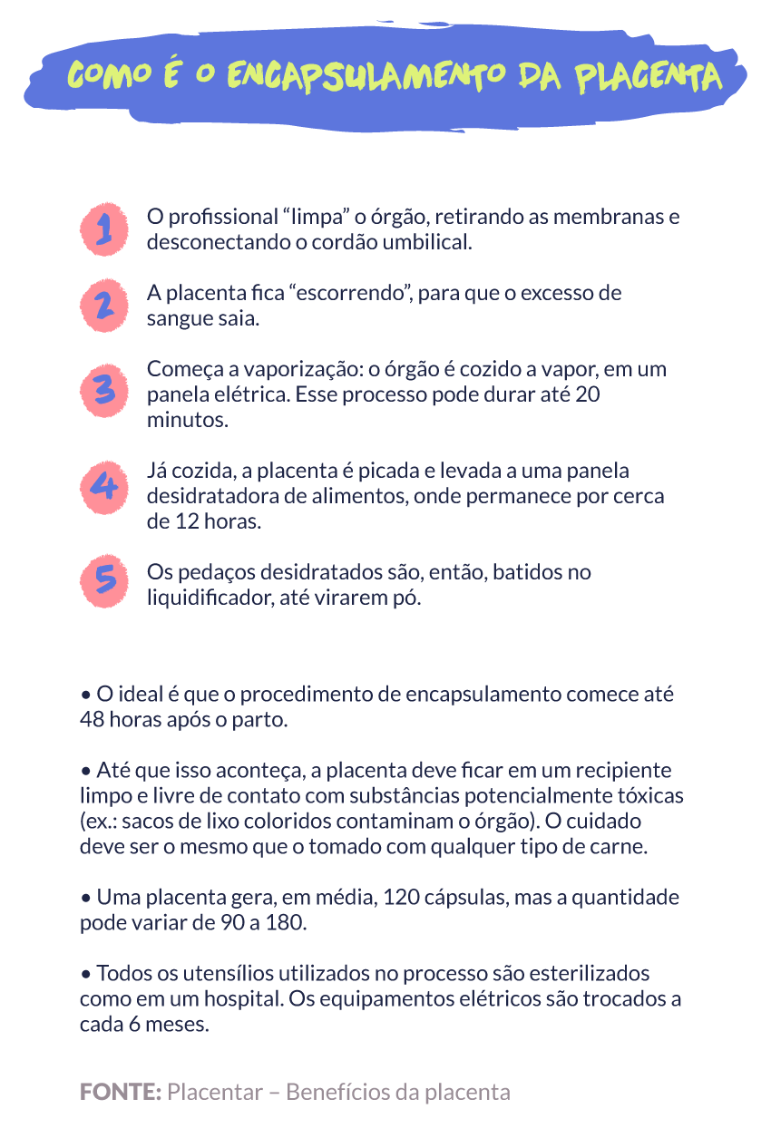 info-azm02-placenta