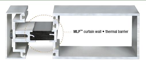 MLP™ curtain wall