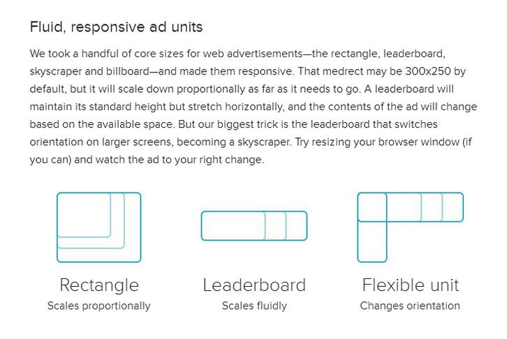 Responsive Ads – Fluid & Lightweight with Web Standards