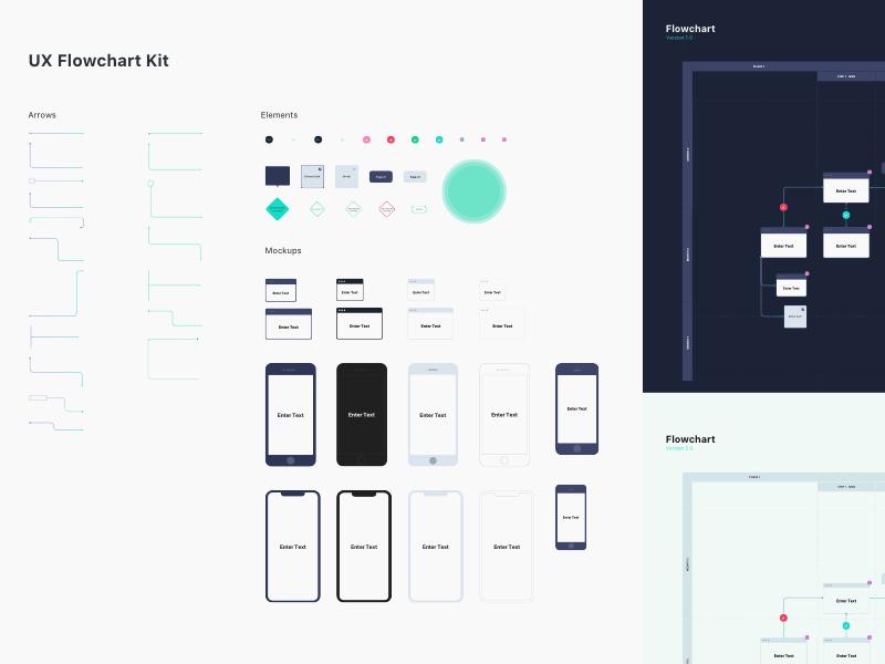 UX Flowchart Kit for Sketch