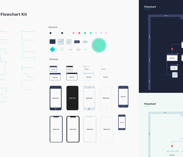 UX Flowchart Kit for Sketch