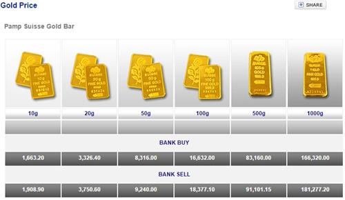 harga emas pamp suisse al rahji