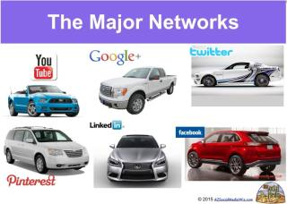 "Each social media network ""drives"" differently."