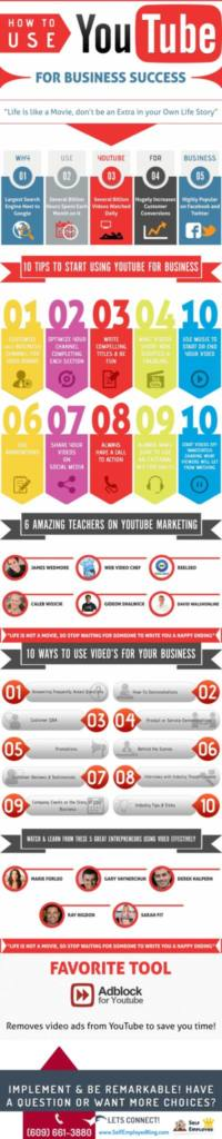 How to use #YouTube #Videos to promote yoru business. #socialmedia