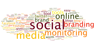 Online Marketing Lingo Guide: The ultimate glossary of social media and Internet terms