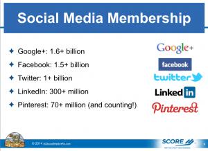 Social Media Membership 2015