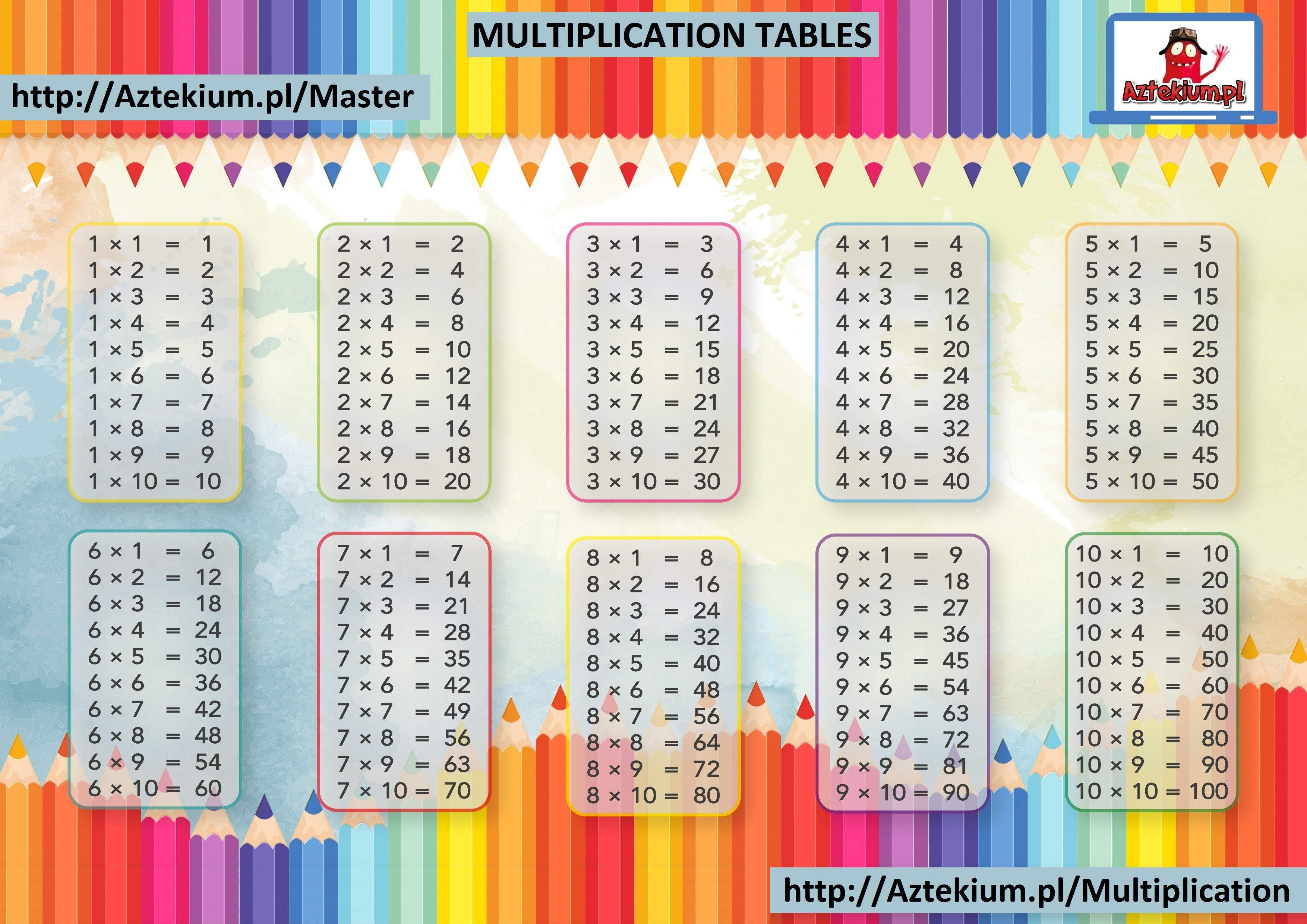Learning Multiplication Tables Online