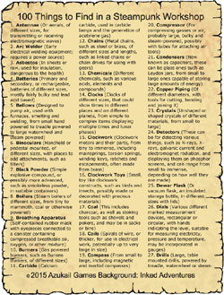 1 00 Things to Find in a Steampunk Workshop