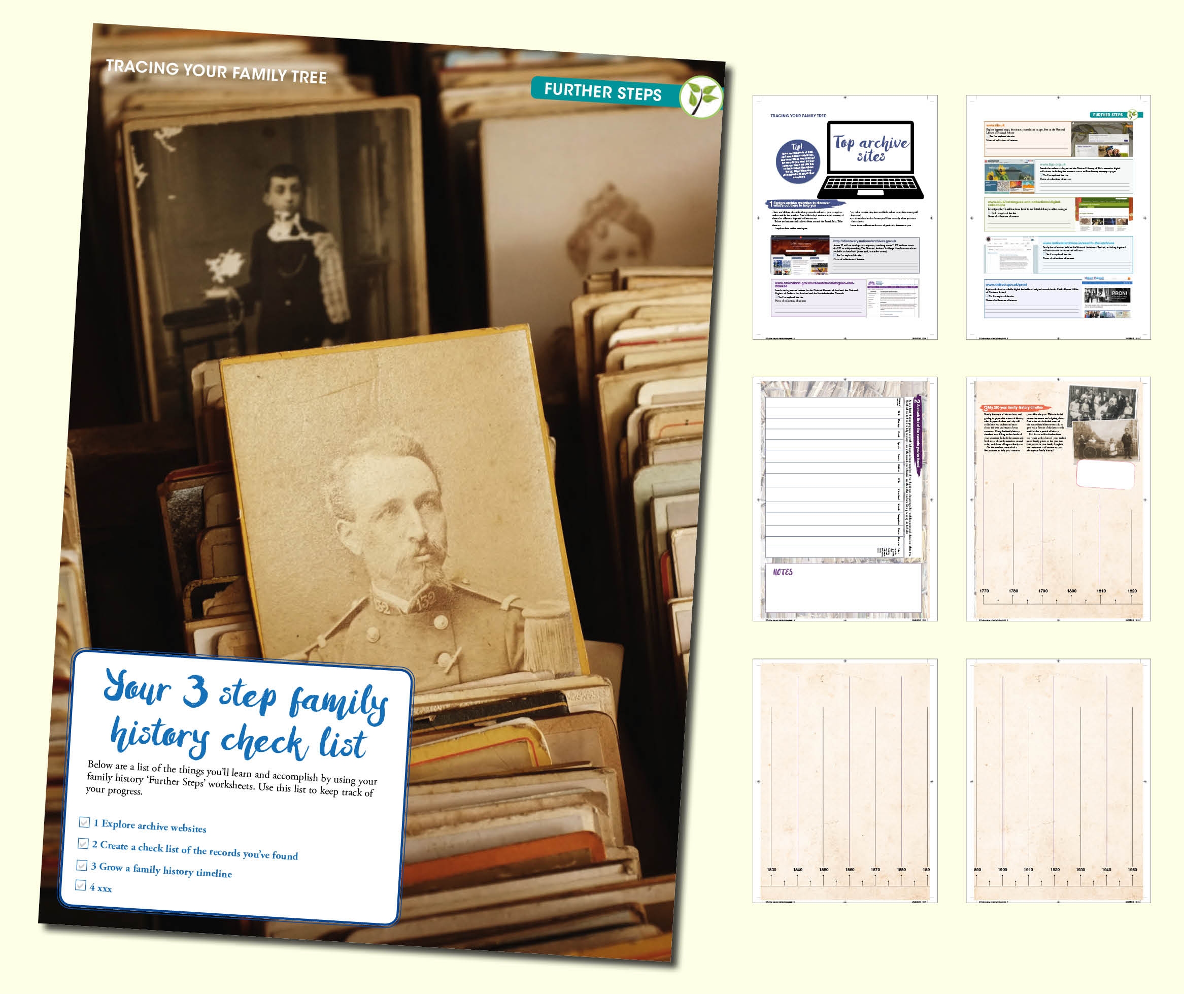 Tracing Your Family Tree Worksheet Further Steps