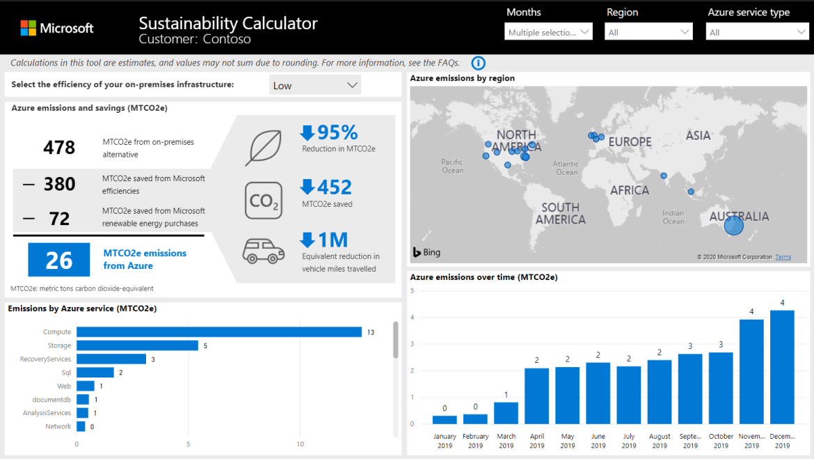 Microsoft Sustainability Calculator carbon data visualization view