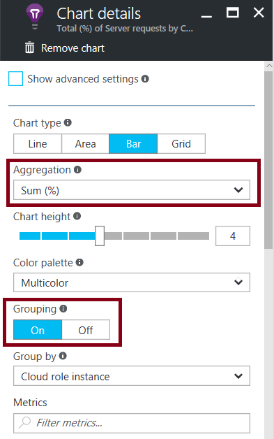 Percentage Aggregation Chart in Azure AIME