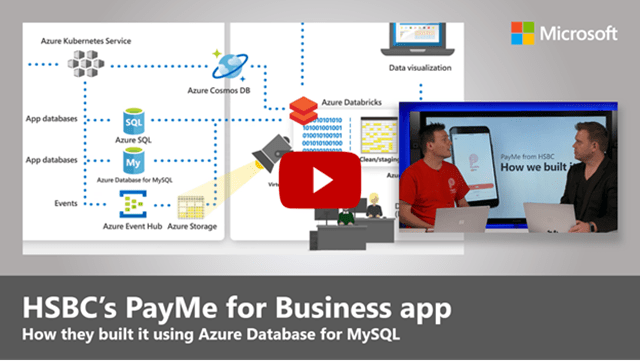Microsoft Mechanics episode - HSBC's PayMe for Business app