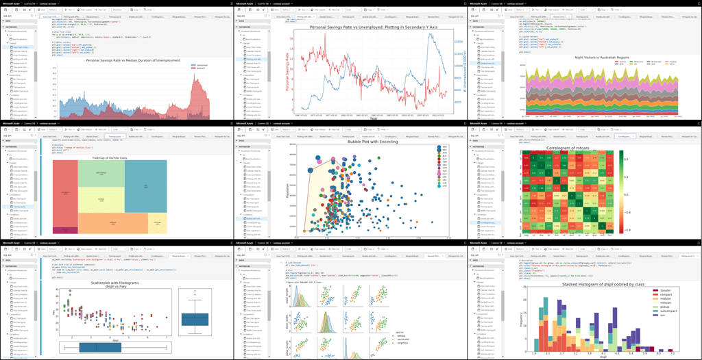 Overview of built-in Jupyter notebooks in Azure Cosmos DB.