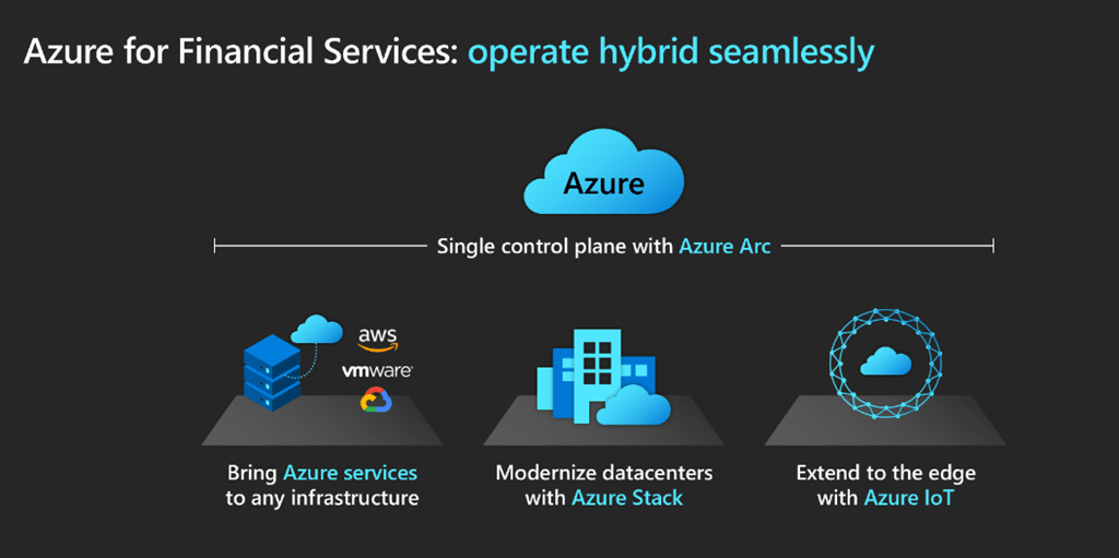 Azure enable financial services to operate hybrid seamlessly. Customers can manage their full, multicloud or hybrid estate in a single control pane with Azure Arc. They can also bring Azure services to any infrastructure (such as AWS, GCP or VMWare services), they can modernize data centers with Azure Stack, and further extend insights to the edge with Azure IoT