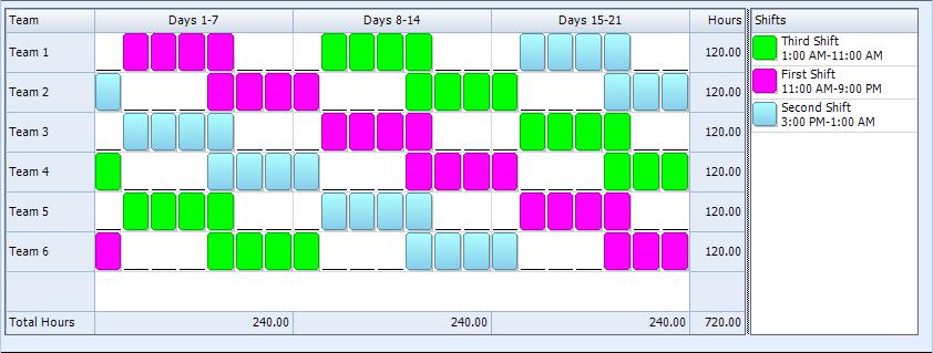 4-3 Ten Hour Rotating Shift Schedule