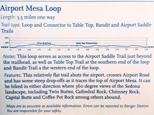 Airport Mesa Loop sign