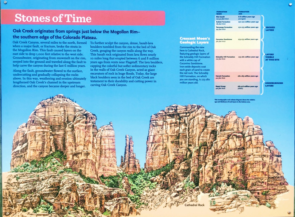 Cathedral Rock Stones of time sign