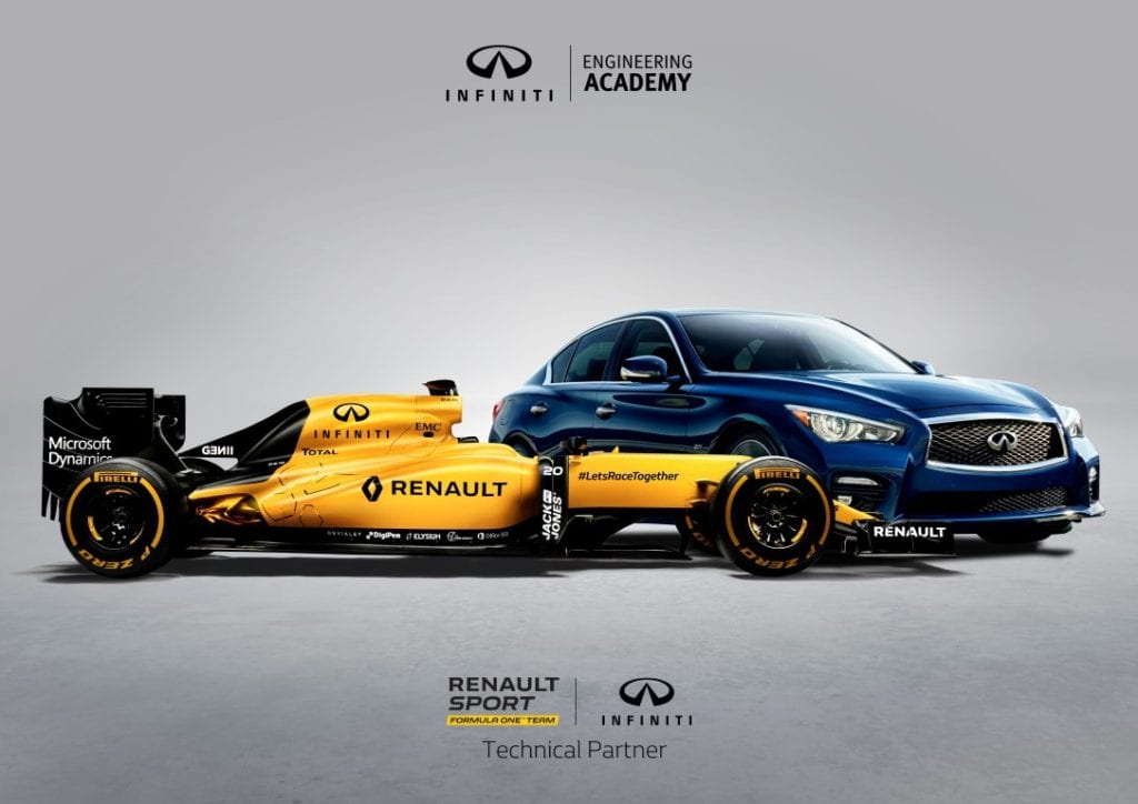 Renault F1 and Infiniti Engineering project