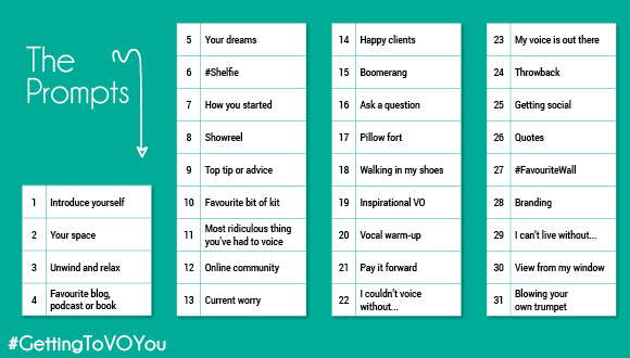 #GettingToVOYou prompts