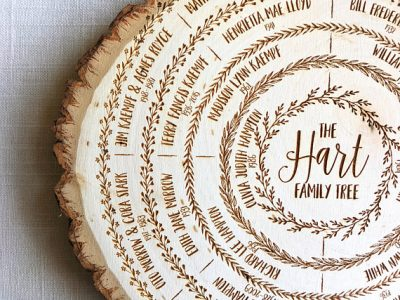 Family Tree Sign