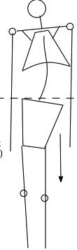 lateral-tilt