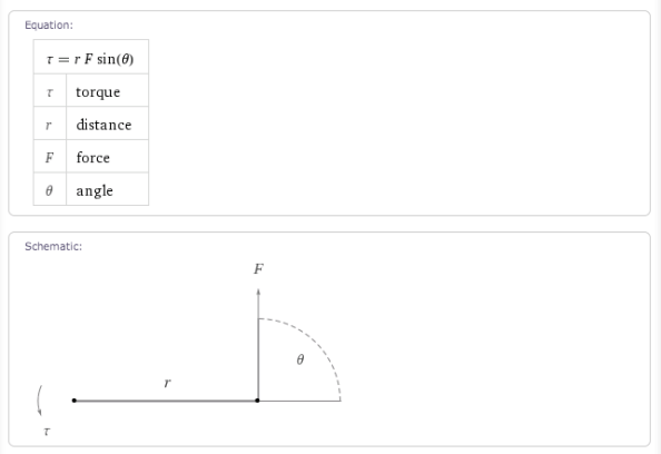 Torque formula with schematic