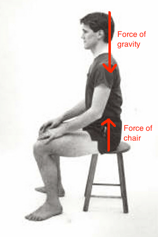 Sitting in a chair with force lines