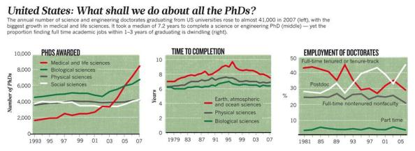 PhD Isue Nature